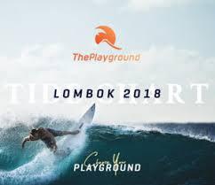 Blog The Playground