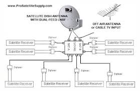 wiring diagram for directv the wiring diagram direct tv hd antenna wiring diagram direct wiring diagrams wiring diagram