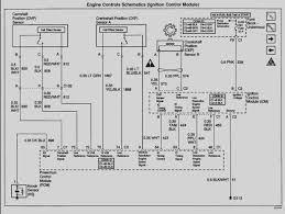 2007 grand prix wiring diagram legend data wiring diagrams \u2022  at Location Of Fuse Box In A 2007 Grand Prix
