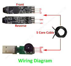 camera usb wire schematic auto electrical wiring diagram wisecomm security cameras wiring diagrams rca security