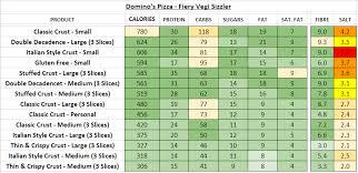 dominos pizza fiery vegi sizzler nutrition info calories