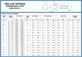 meteric chart bolt thread size chart metric gsfoundation info