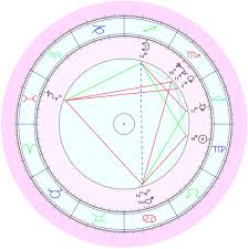 Difficult Natal Chart The Most Awkward Moment In Life Kim Namjoons Natal Chart