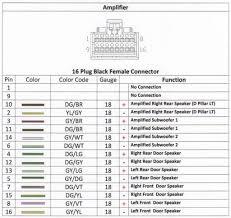 2000 dodge durango stereo wiring diagram 2007 caliber radio u2022 rh 2000 dodge durango stereo wiring diagram in 1998 radio like