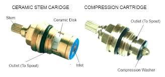 shower valve types bathtub faucet cartridge replacement shower faucet removal shower valve types shower valve types
