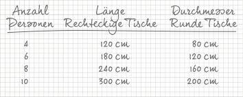 Esszimmertisch Die Richtige Tischgröße Ermitteln Reuter Magazin