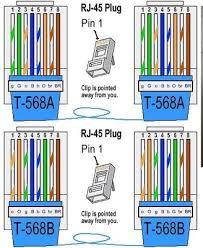 eia tia b rj wiring scheme images b rj pinout cat  wiring diagram furthermore tia eia 568 a t 568b rj45