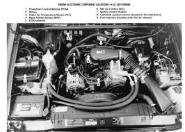 gmc jimmy diagram wiring diagram inside 1998 gmc sonoma engine diagram wiring diagram paper gmc jimmy parts diagram 1997 gmc sonoma engine