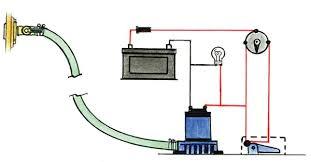installing a bilge pump boattech boatus automatic bilge pump wiring diagram Bilge Pump Wiring Diagram #25