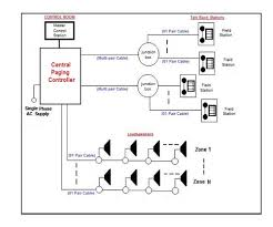 public address system wiring diagram public wiring diagrams public address system wiring diagram block diagram for website new