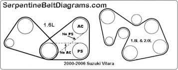 2000 2006 suzuki vitara 1 6l 1 8l 2 0l serpentine belt diagram 2000 2006 suzuki vitara 1 6l 1 8l 2 0l serpentine belt diagram serpentinebelthq com