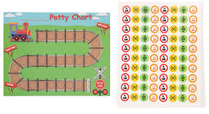 Potty Training Train Chart Blue Panda Potty Training Reward Chart Pack Of 50 Sheets And 800 Stickers Train And Railroad Themed Toilet Training Kit For Toddlers Motivational