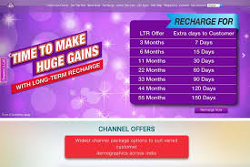 Videocon D2h Monthly Recharge Chart D2h Has Enthusiastic Long Terms Recharge Offers With Free