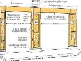 wonderful garage door rough opening width images best
