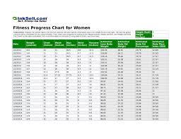 Bmi Chart For Women Edit Fill Sign Online Handypdf