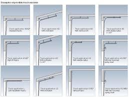 garage door typesHormann Industrial Sectional Geartypes