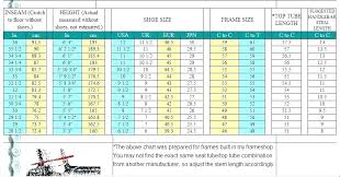 Electric Motor Frame Chart Picture Frame Sizes Chart Misuralaser Info