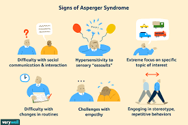 Aspergers Syndrome Symptoms Cause Diagnosis And Treatment