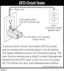 replacing electrical outlet 6 wires can i use a in 2 wire circuit replace gfci outlet not working electrical outlets receptacles wiring devices light white compressed