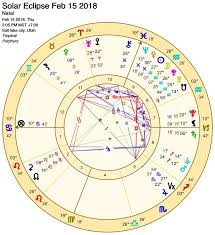 Solar Eclipse Natal Chart Astrology Of The Partial Solar Eclipse Feb 15 2018 Louise