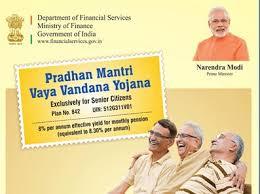 Pradhan Mantri Vaya Vandana Yojana Features Review