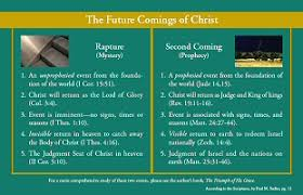 Rapture Vs Second Coming Chart Chart Rapture Vs 2nd Coming Of Christ Grace Paradise