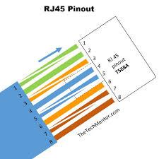 apc spirit wiring diagram wiring diagrams schematics CAT5 RJ45 Wiring-Diagram rj45 wiring diagram & rj45 pinout \\& wiring diagrams for cat5e mitsubishi wiring diagram toshiba