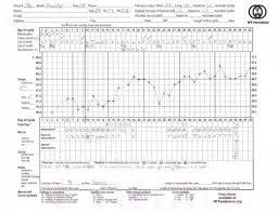 Natural Family Planning Symptothermal Chart Free