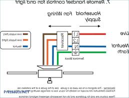 manrose fan wiring diagram lorestan info manrose humidistat wiring diagram manrose fan wiring diagram