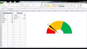 How To Make A Speedometer Chart Dounutchart In Excel For Beginners Gijis Channel