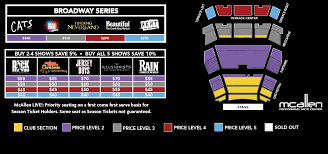 Pricing Seating Chart Live In Mcallen
