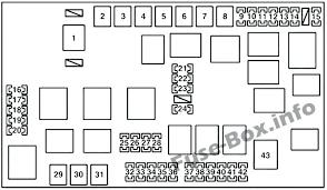 lexus gx 470 fuse box diagram wiring diagrams best 2005 lexus lx470 fuse box wiring diagram library 2002 lexus es300 fuse box diagram 2005 lexus
