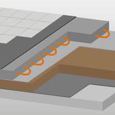 Beim fußboden wird die schalldämmung/trittschalldämmung nur in der kombination mit der estrichscheibe erreicht. Wie Sieht Der Fussbodenaufbau Mit Einer Fussbodenheizung Aus