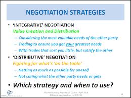 Integrative Vs Distributive Pharma Licensing Negotiation