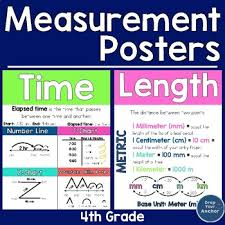 Measurement Of Time Chart 4th Grade Measurement Math Anchor Chart Posters
