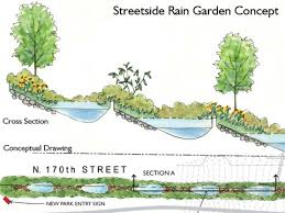 Small Picture 73 best Bioswales Rain Gardens images on Pinterest Rain garden