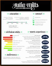 8 Graphic Designer Resume Format Pdf Besttemplates Besttemplates