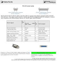 rj to usb pinout template pictures com rj45 to usb pinout template pictures home > wiring diagrams >
