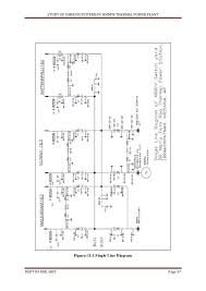 study of various systems in 500mw thermal power plant power station single line diagram Power Plant Line Diagram #33