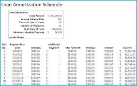 How To Amortization Schedule Excel Loan Amortization Schedule Excel Template Urldata Info