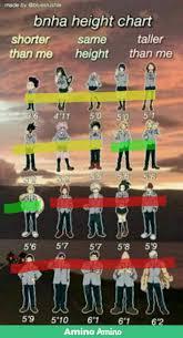 Bnha Height Chart My Hero Academia Amino