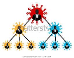 Business Network Concept Basic Organization Chart Stock