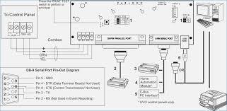 great centurion 3000 wiring diagram ideas electrical and of proton wira fuse box 1 4 great centurion 3000 wiring diagram ideas electrical and of proton on centurion 3000 wiring diagram