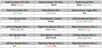 sentra radio wiring diagram sentra wiring diagrams