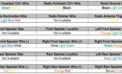 2003 ford expedition car radio wiring diagram wiring diagram and 1997 ford expedition radio wiring at 1997 Ford Expedition Stereo Wiring Diagram