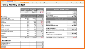 Budget Samples Household Monthly Family Budget Example Rome Fontanacountryinn Com