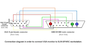 how to connect vga monitor to sun sparc workstation wiring diagram for the vga monitor to sun sparc workstation