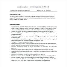 Cover Letters For Architects Architects Sample Cover Letter For