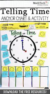 Telling Time Anchor Chart List Of Length Anchor Chart Interactive Notebooks Pictures