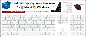 computer key board shortcuts photoshop keyboard shortcuts for mac windows